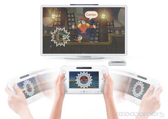 Shield Pose Wii U