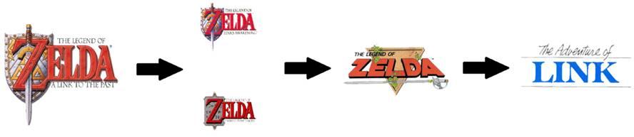 Cronología Zelda