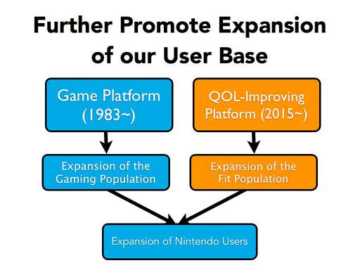 Estrategia Nintendo 2014